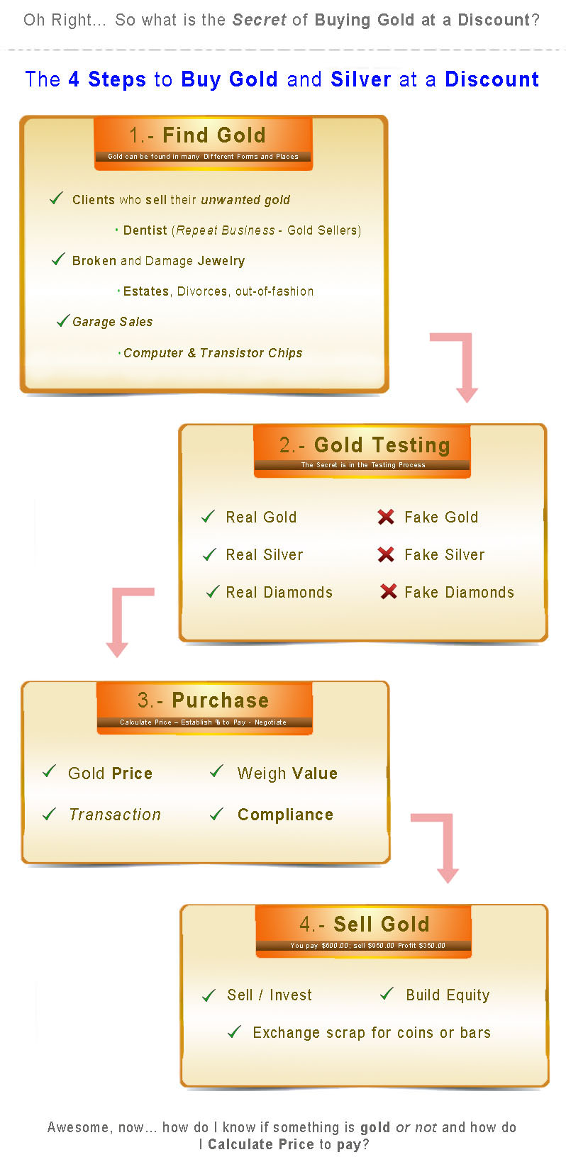M2-4-Steps-buy-gold-silver-platinum-diamonds-at-discount-profit-secret-formula