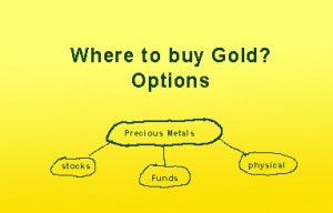 how-to-buy-gold-funds-diversify-options-stocks-portfolio-investment-sell-silver-platinum-diamonds-oro-ankauf